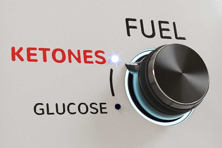 Monitoring ketones