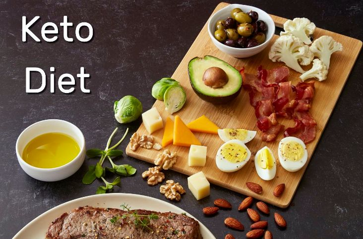 Get started on the keto diet